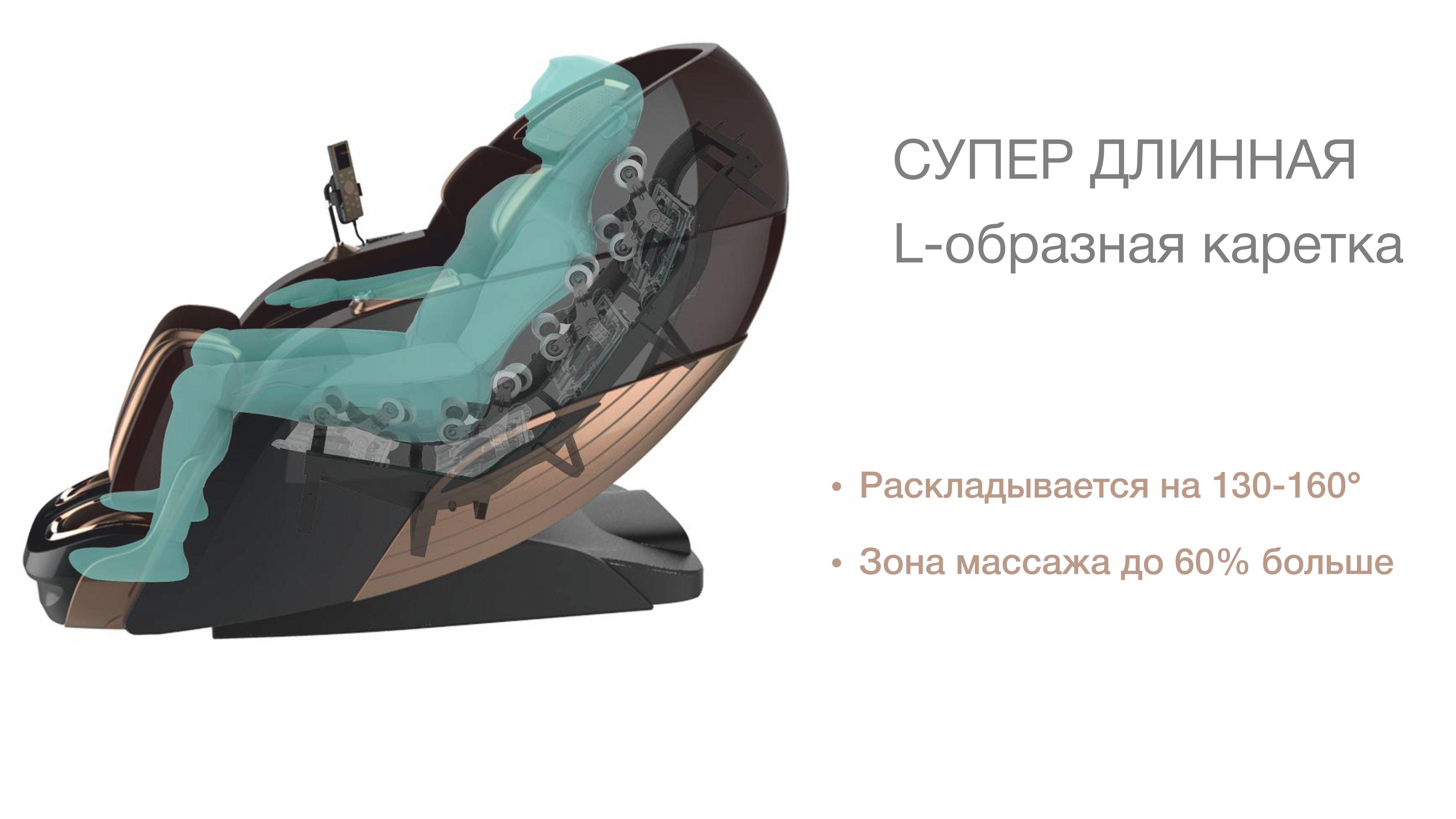 Профессиональная L-образная каретка — 126 см - Массажное кресло Bodo Palladium Bordeaux